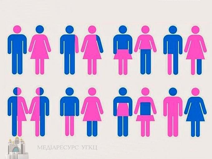Всеукраїнська рада Церков проти впровадження гендерної ідеології в законодавство України