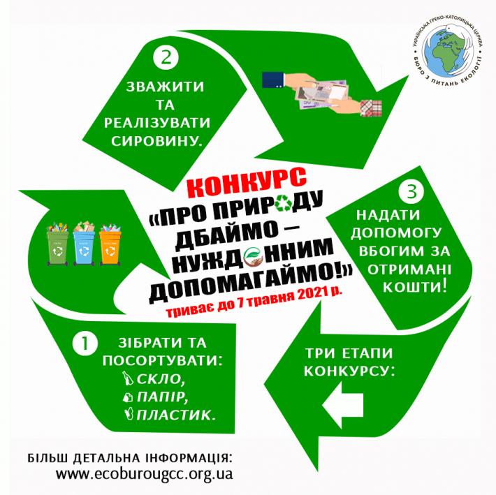 Бюро УГКЦ з питань екології оголошує Всеукраїнський екосоціальний конкурс «Про природу дбаймо – нужденним допомагаймо!»
