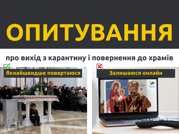 В УГКЦ розпочали опитування вірних про готовність повернутися до храмів