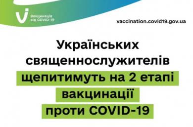 Украинских священнослужителей будут прививать на втором этапе вакцинации против COVID-19